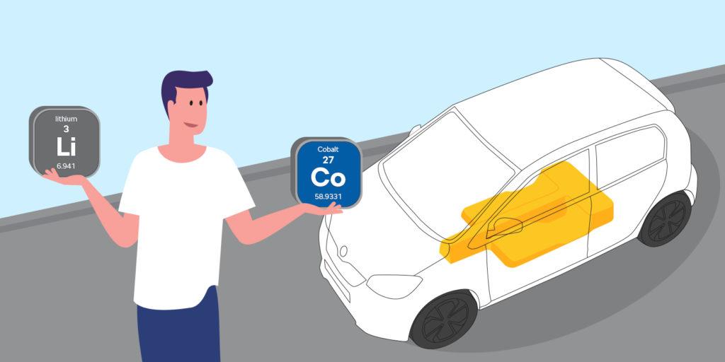 Mýty o elektromobilitě - nerostné suroviny